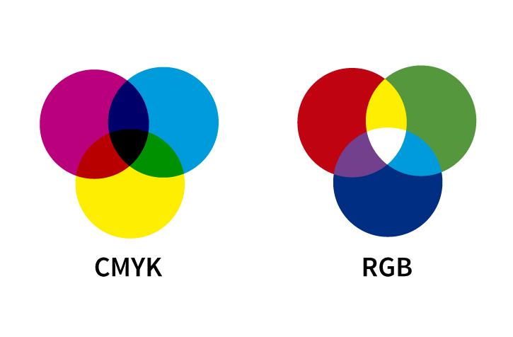 CMYK vs RGB Designs